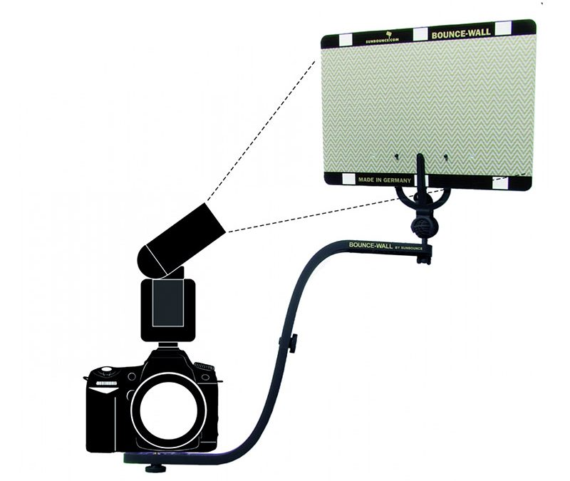 BOUNCE-WALL Flash Reflector Kits