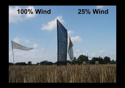 Wind-Killer Pro Static Kit